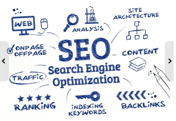do deep SEO keywords research for your website or niche