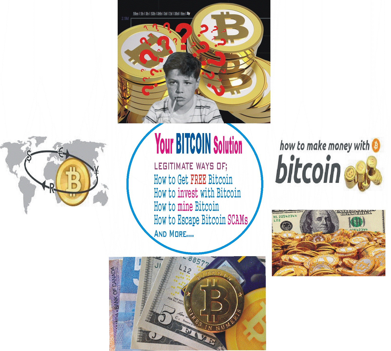 Legitimate BITCOIN Solution : Give You Solutions To Your Bitcoin Challenges - Best Kept Secret -LIMITED Time Offer!!!