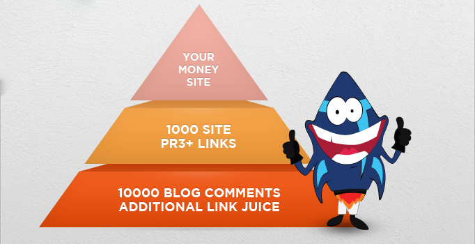 Best Link Pyramid Service + 10000 Blog Comments + Unique Backlinks