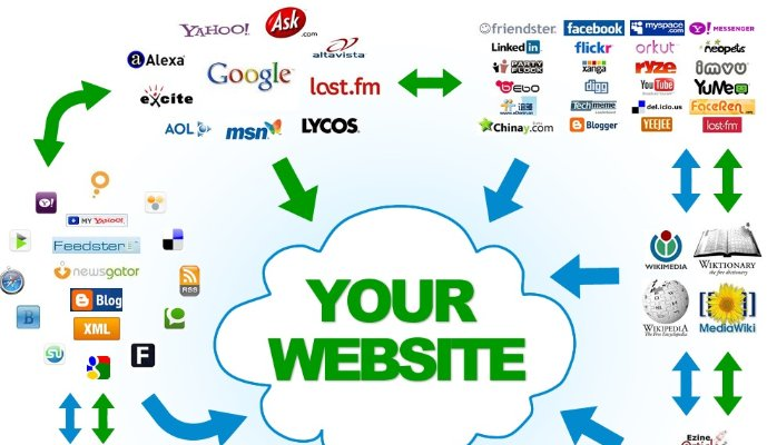 High Authority Blogs Service