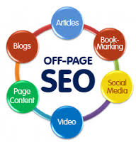 Off Page Optimization of Your Website