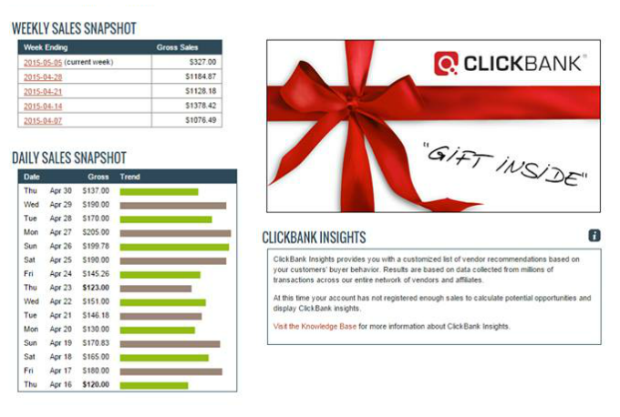 show You How To Make 2,000 Dollars Monthly With Clickbank