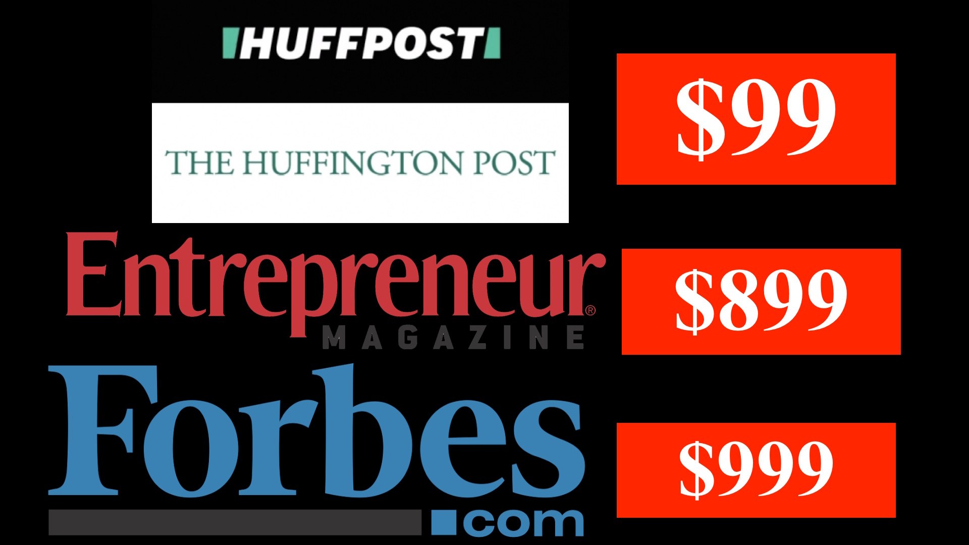 Guest Post Interview On Forbes Entrepreneur Huffington