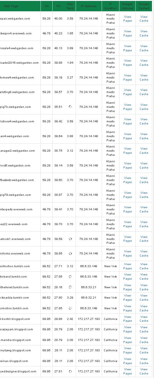 Top 10 Google In 3 Weeks, 40 PBN Backlink PR 5++, DA 60-99++, PA 28-40++, DoFollow in Homepage