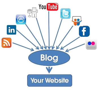 professional high quality  traffic to your Website, Blogs,Affiliate
