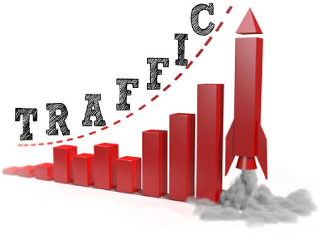 Direct 60000+ human traffic to your Link from Social media