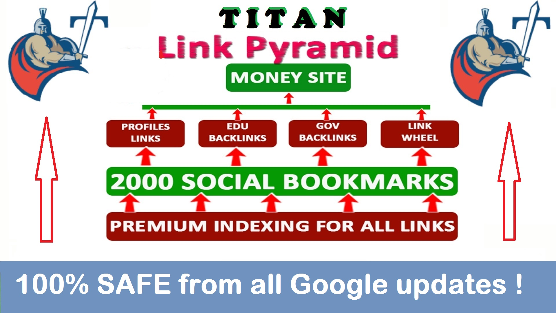 Rank on Google SAFE by Titan Pyramid Links,  SEO, Dofollow,  EDU