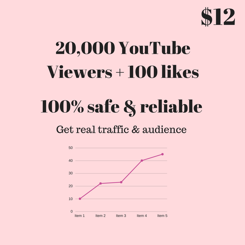 20,000 Youtube viewers + 100 likes fastest within 24hrs