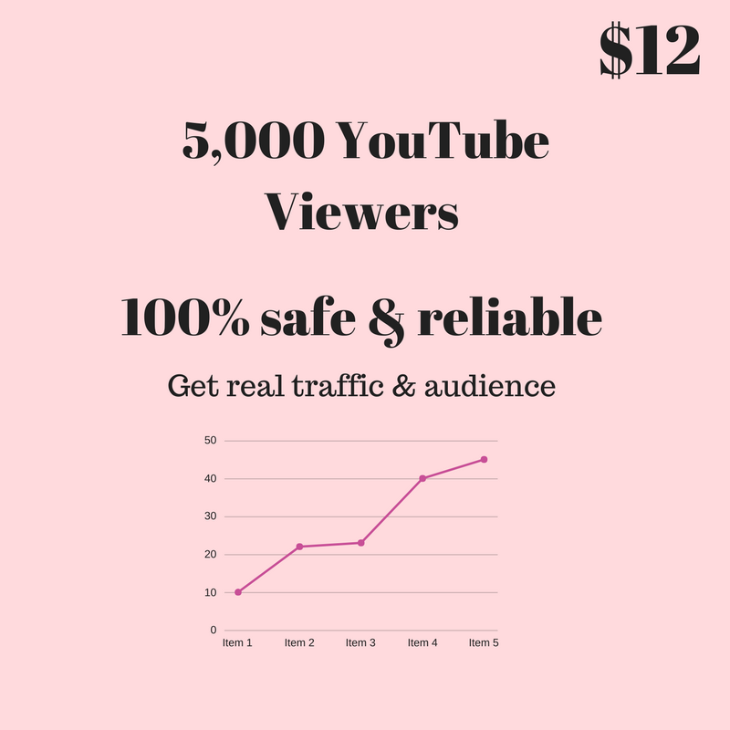5,000 Youtube viewers