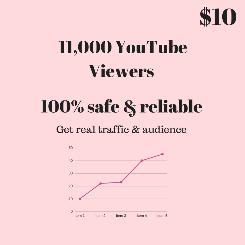 11,000 Youtube viewers