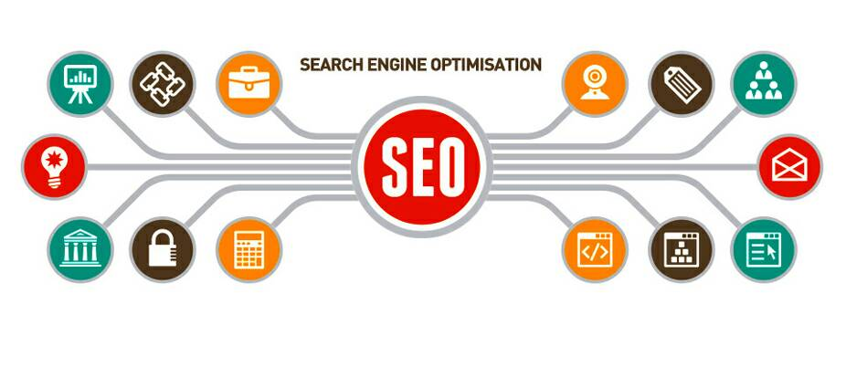Guaranteed Full SEO for your Website