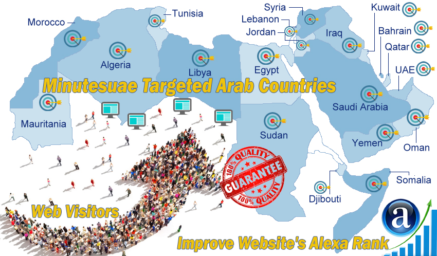 drive 5000 real targeted website traffic visitors from Arab Countries