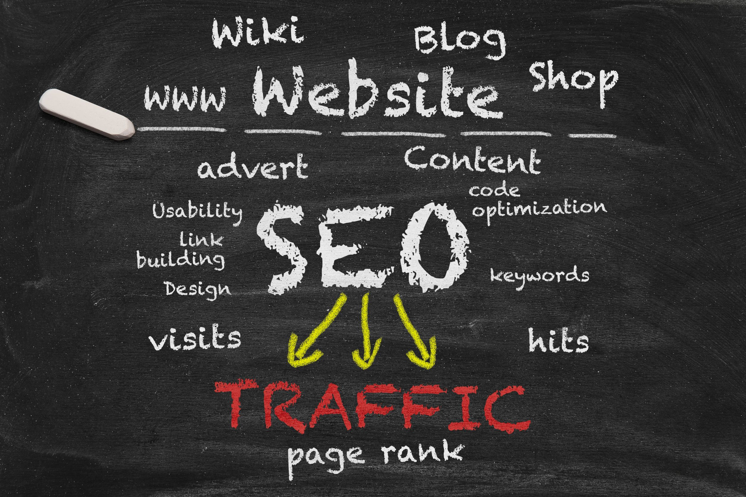 unlimited traffic to your websites or blog for 30 days