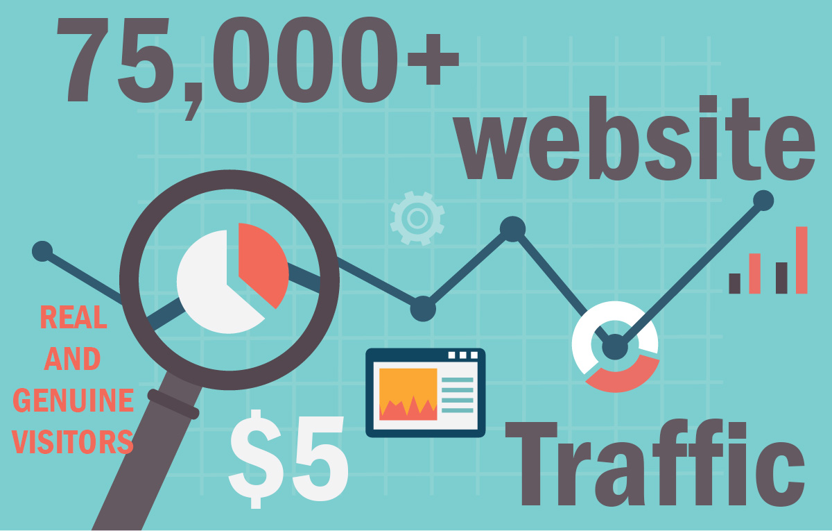 75,000+ keyword targeted traffic from google