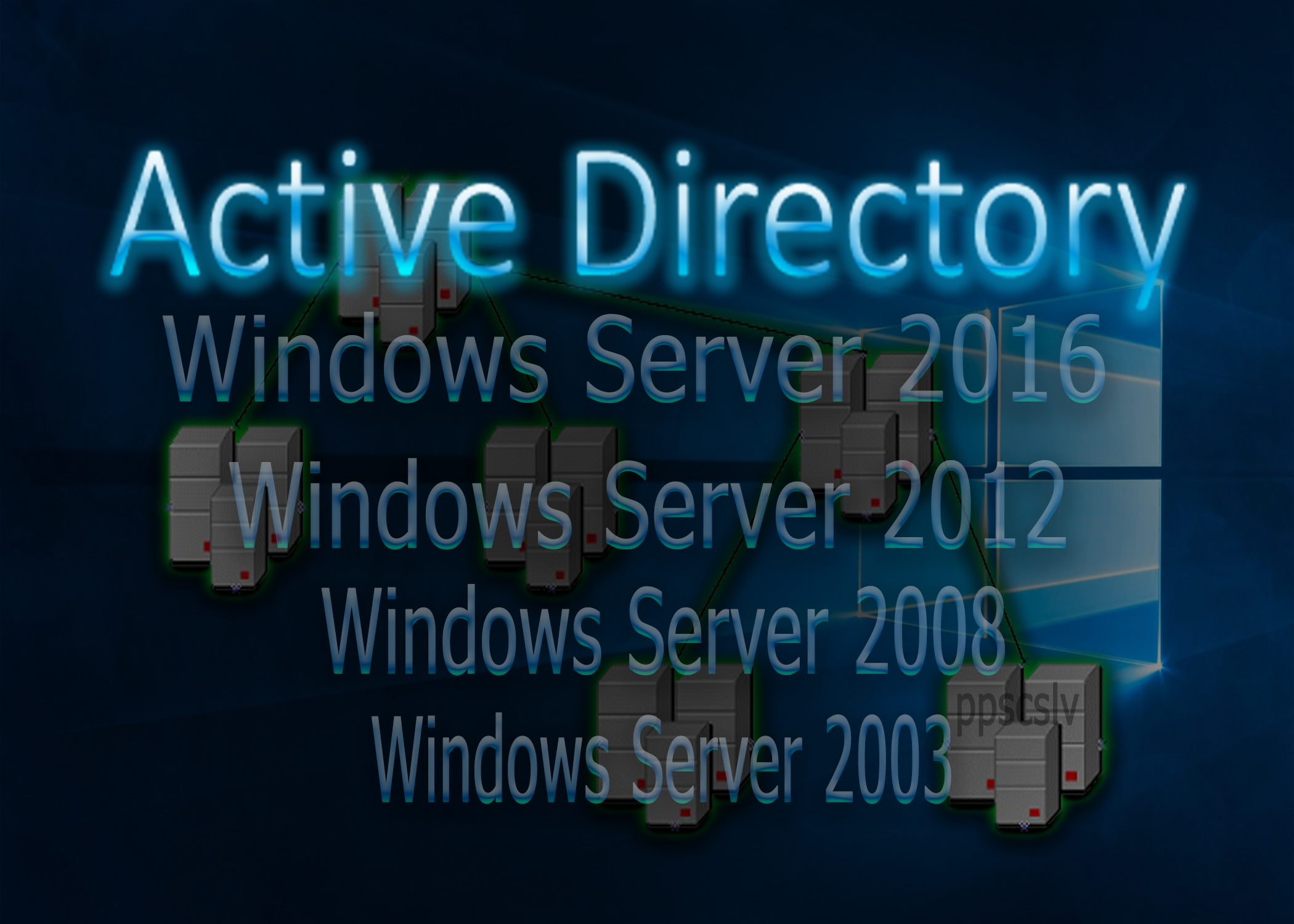 configure Active Directory on Windows Server 2016, 2012 or 2008