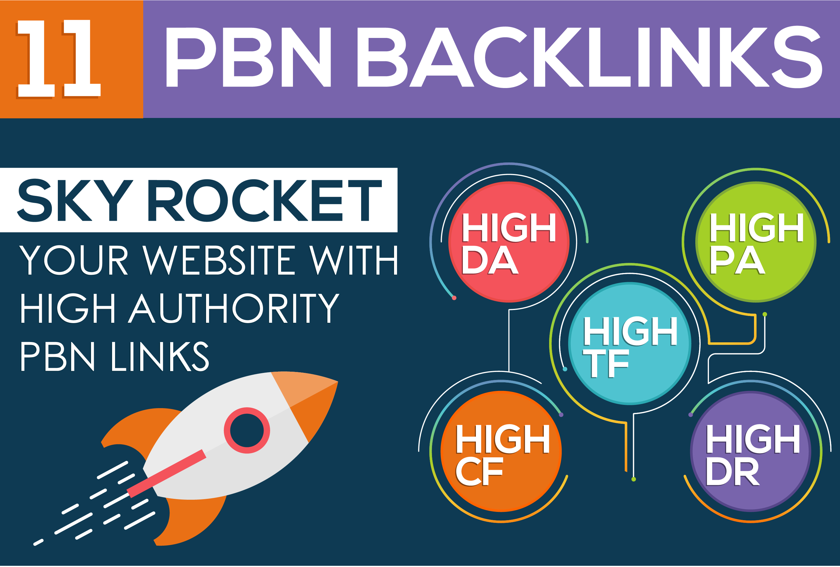Build 11 Manual PBNs Home Page TF CF DA PA 25+ Backlinks