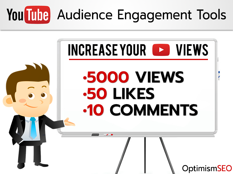 5000 YouTube views + 50 likes & 10 comments