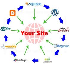 RANK BOOSTER Manually Blog 50 Backlinks,  15 Web 2.0,  100 PR8-PR3 Link Wheel & 2250 Social BM