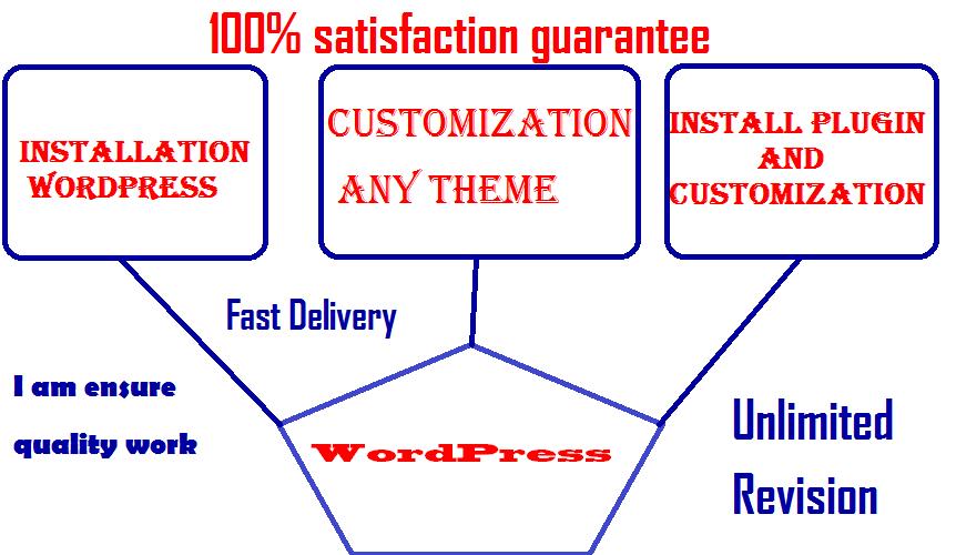 Create a wordpress website and theme customization