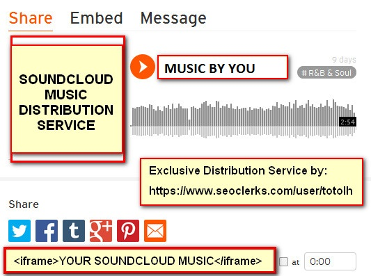 SoundCloud Viral SEO- Embed in 500 music sharing sites
