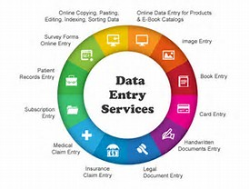 I do any kind of 15 pages data entry works