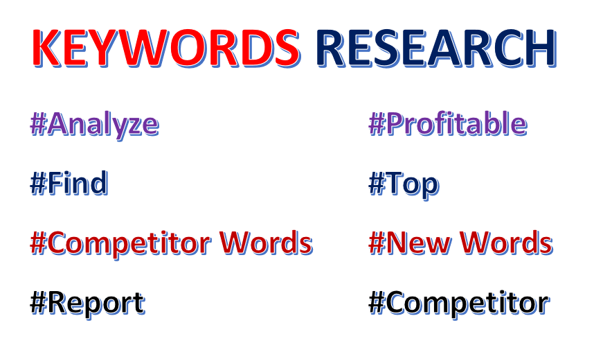 Do targeted keyword research and SEO reports for your website