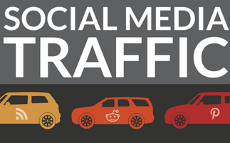 Unlimited SOCIAL NETWORK Traffic for 30 days from ANY TWO of these social networks --- Twitter, Youtube, Tumblr, Stumbleupon, Reddit, Google+ etc