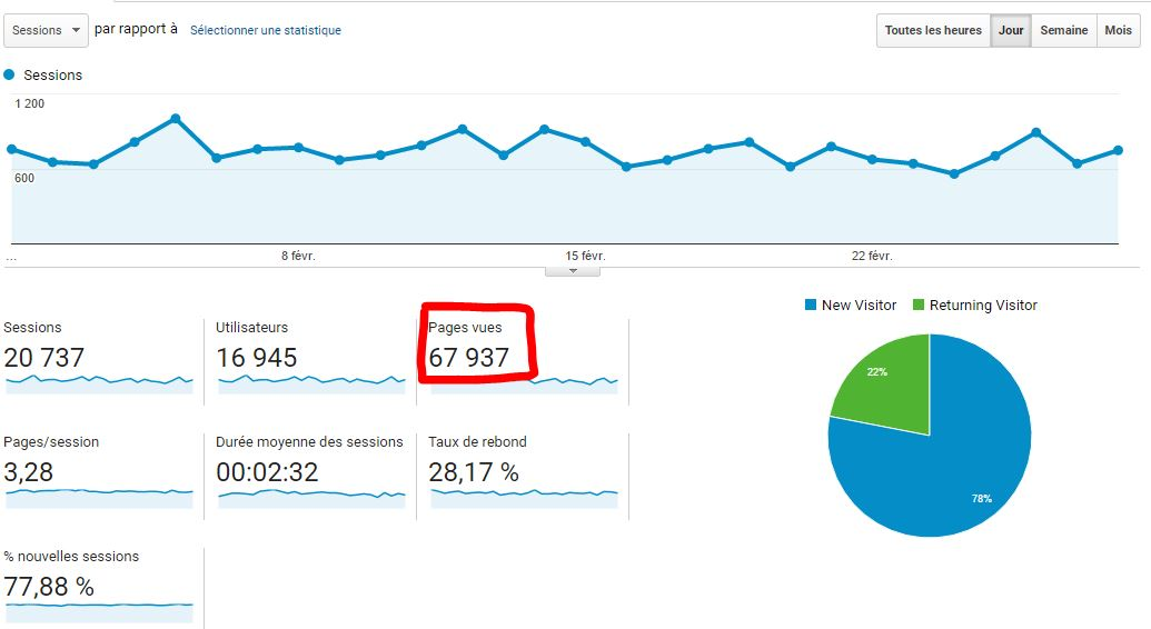 300x250 Ad Banner For One Month 70000 impressions