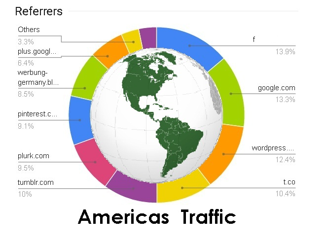 drive seo Americas Quality Traffic to alibaba shopify Etsy Ebay Amazon ecommerce shop listing Product