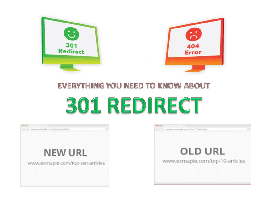 Fix 301 Redirects problem for your website