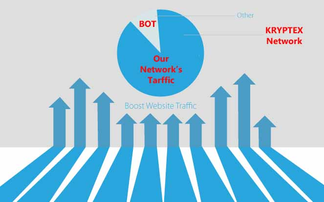 Human Traffic to any websites minimum 1000 visitor SALE