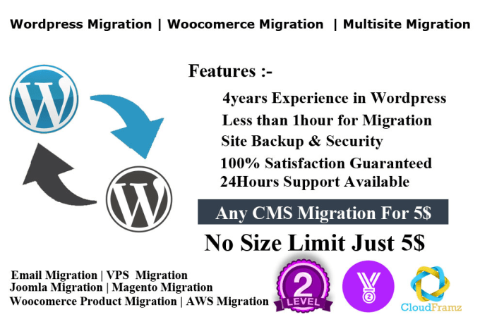 move Wordpress, Wordpress Migration