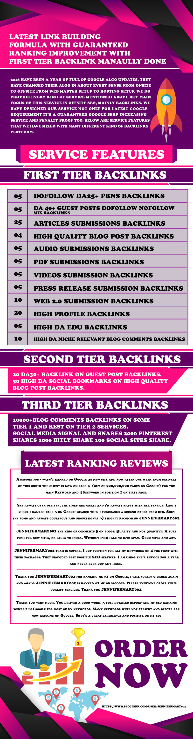 Latest And Manually Done 2019 Back-links Package To I...