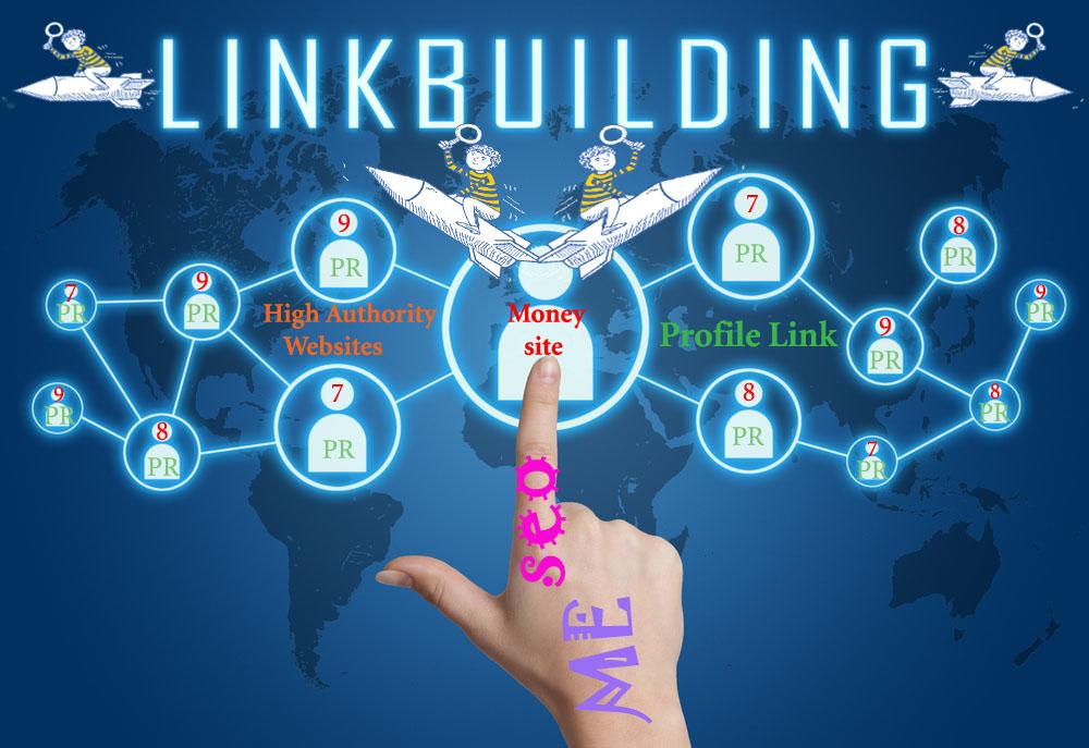 Completed 30 high PR9 edu backlinks in your website