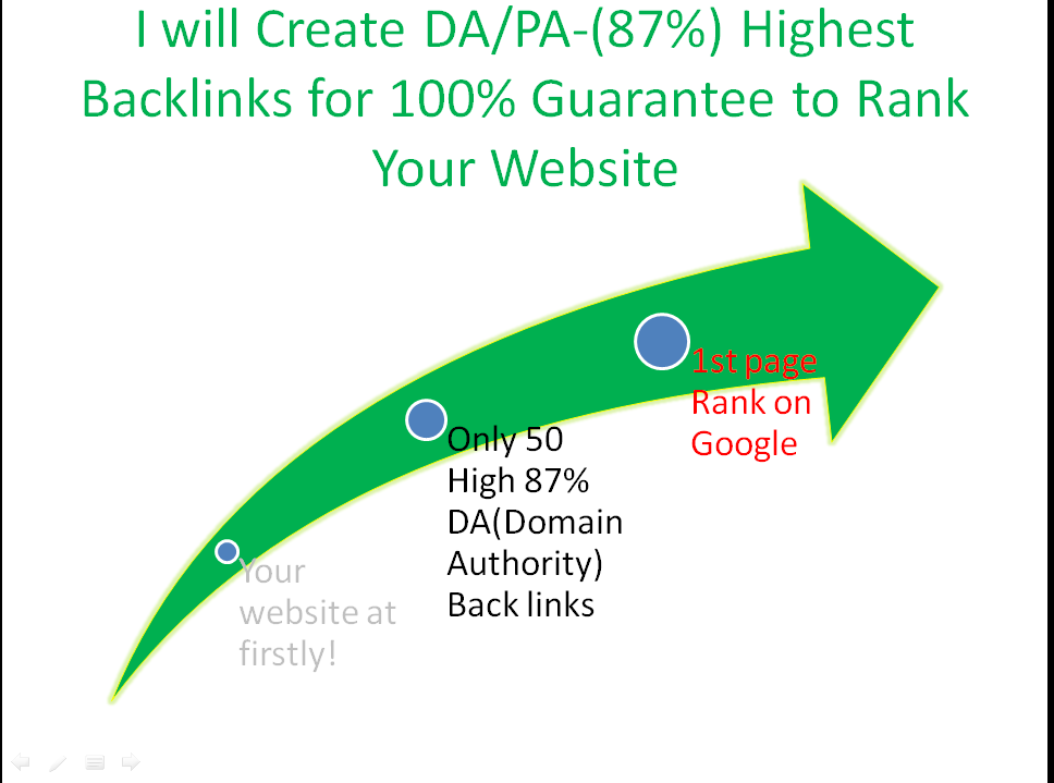 Need 150+ DA/PA- 87 Highest Backlinks for 100 Guarantee to Rank Your Webs