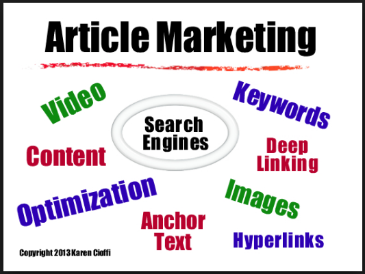 How To Do Article Marketing -Article Marketing