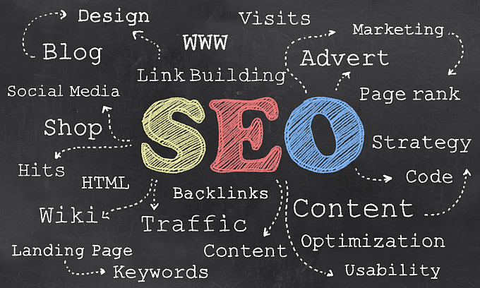Increase Your Website/ Blog Traffic By A Complete SEO Audit