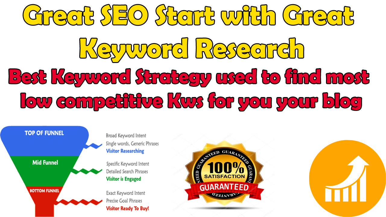 will do Keyword Research and Analysis for Highest Rankings