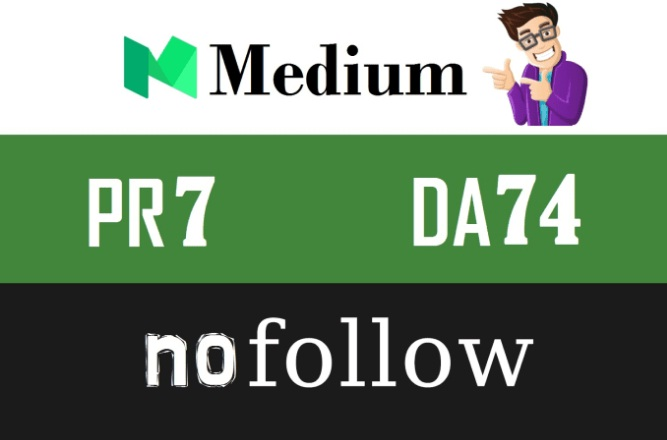 Publish Guest Post On Medium