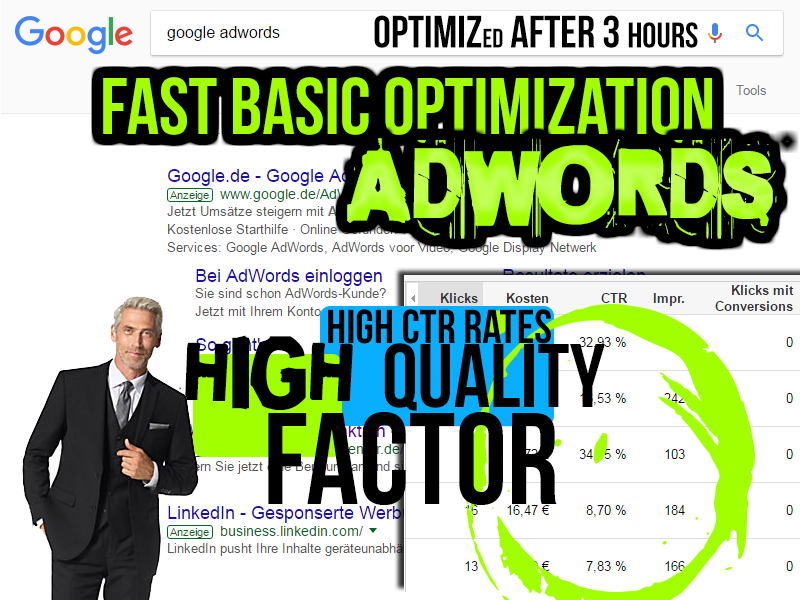 Google Adwords | fast optimization | reduce costs and increase profits
