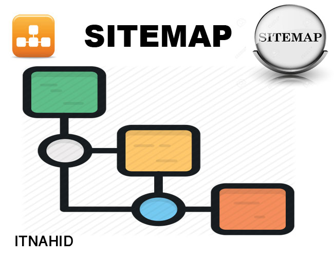 create sitemap and submit on Google Webmaster tool