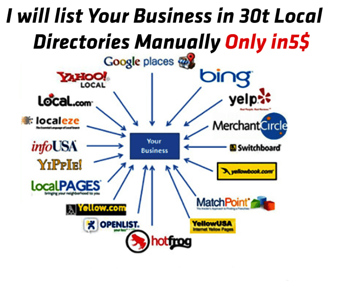 Build 20 Local Citation And Directory Submission