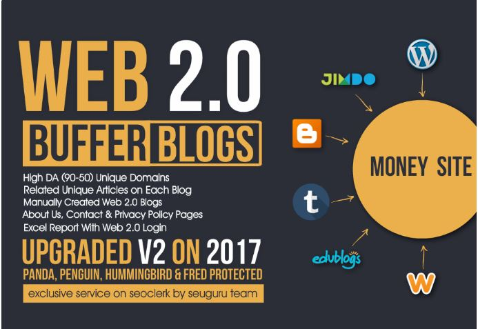 Handmade 15 Web 2.0 Buffer Blog ,Unique Content & Images