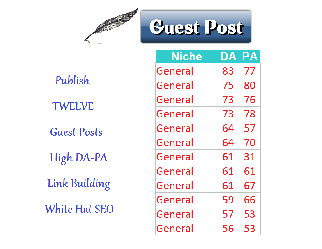 SEO-2-Guest-Posts-on-EDUCATION-Niche-DA86-PA89-Link-Building-Guest-Blogging