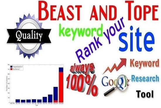 I can do keyword research and analysis for your site