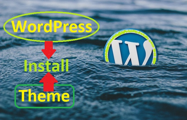 Install WordPress & WP theme with security.