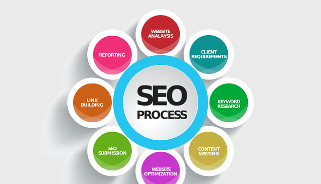 I can do OnPage complete SEO for your site