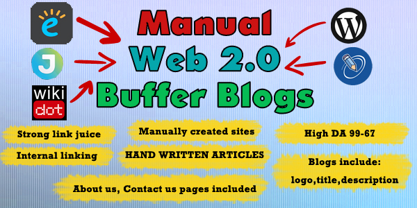Manually created, Buffer Blog with Hand written unique article, cheap PBN