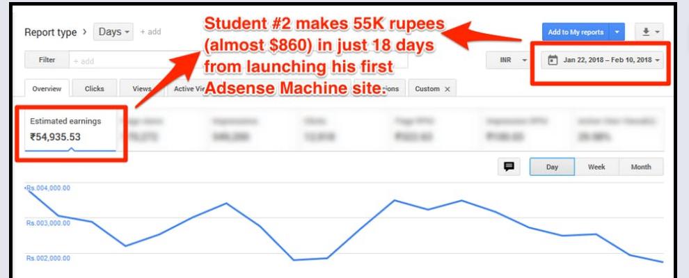 Design Complete Google Adsense Website
