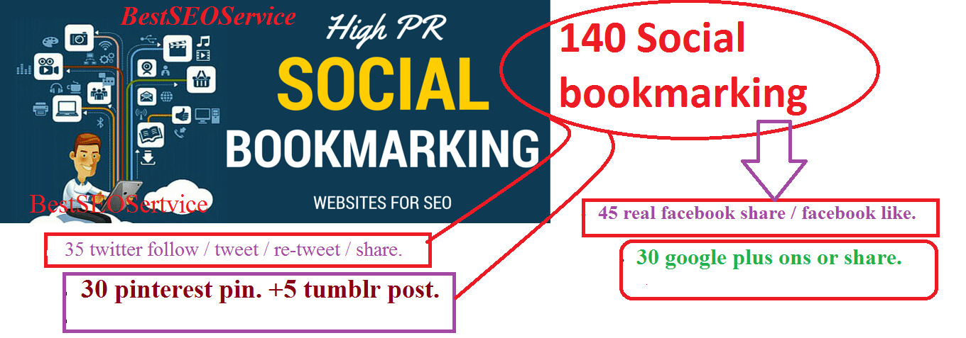 Offer 140+ Backlink High PR Social Bookmarking site for